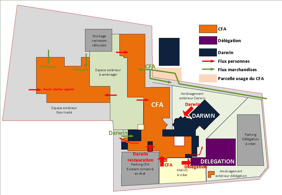 Exemple d'aménagement